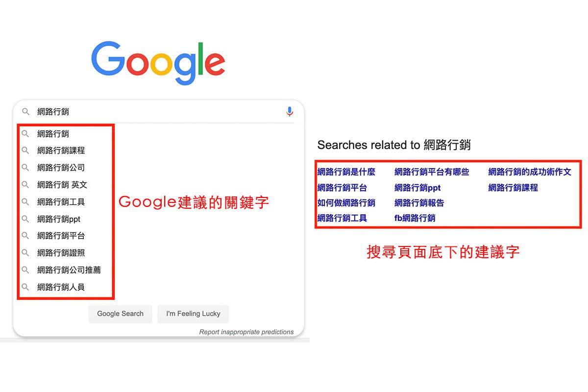 用Google找-長尾關鍵字