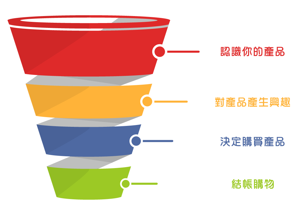 funnel1.png