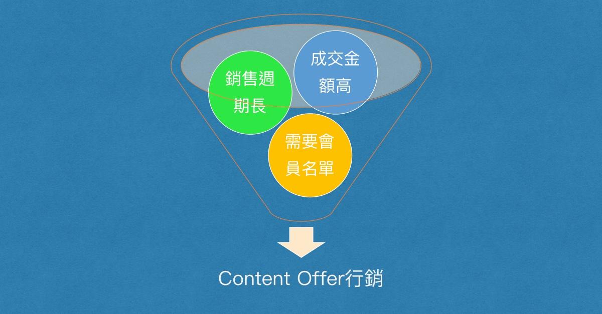 content圖.002