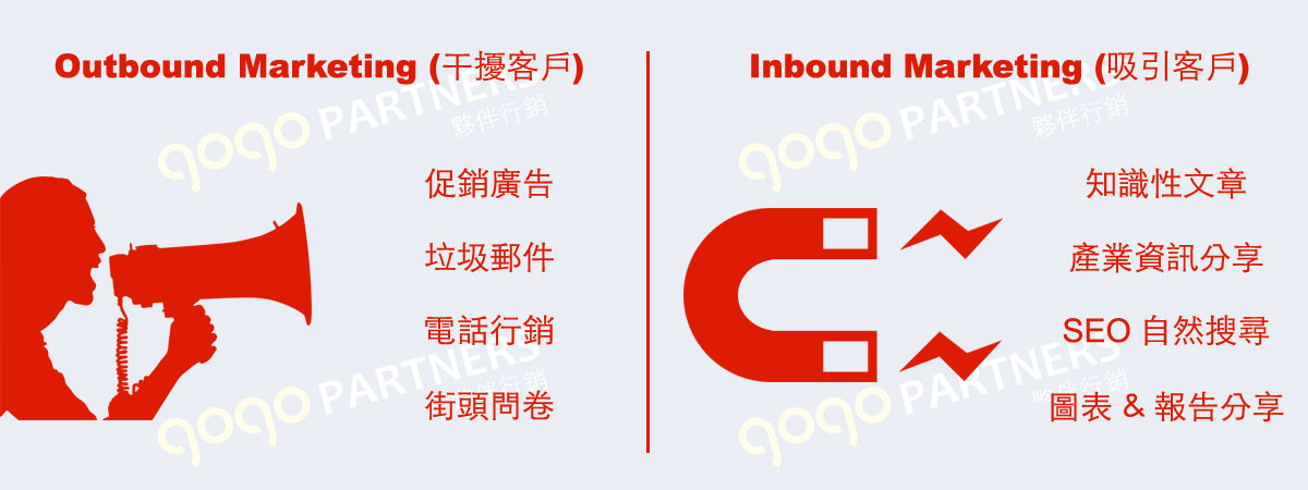 集客式行銷 Inbound marketing vs 干擾行銷 Outbound marketing